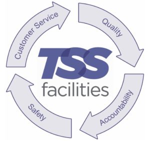 TSS Facilities Core Values