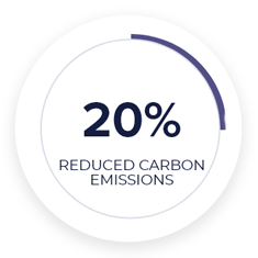 TSS Facilities Project - Ardingly College - 20% Reduced Carbon Emissions