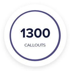 TSS Facilities Project - Brighton & Hove City Council 1300 Callouts